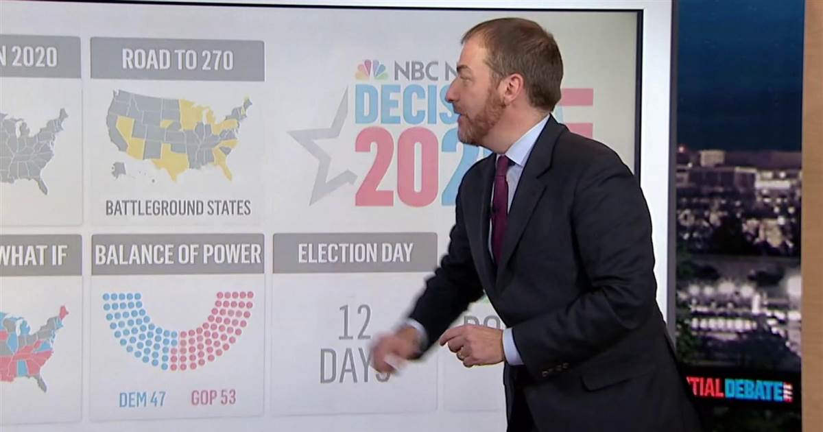"""Chuck Todd: """"This path is more treacherous by the day for Donald Trump"""""""