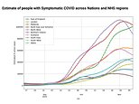 Britain's coronavirus R rate is BELOW one and now at 0.9, Covid Symptom Study claims
