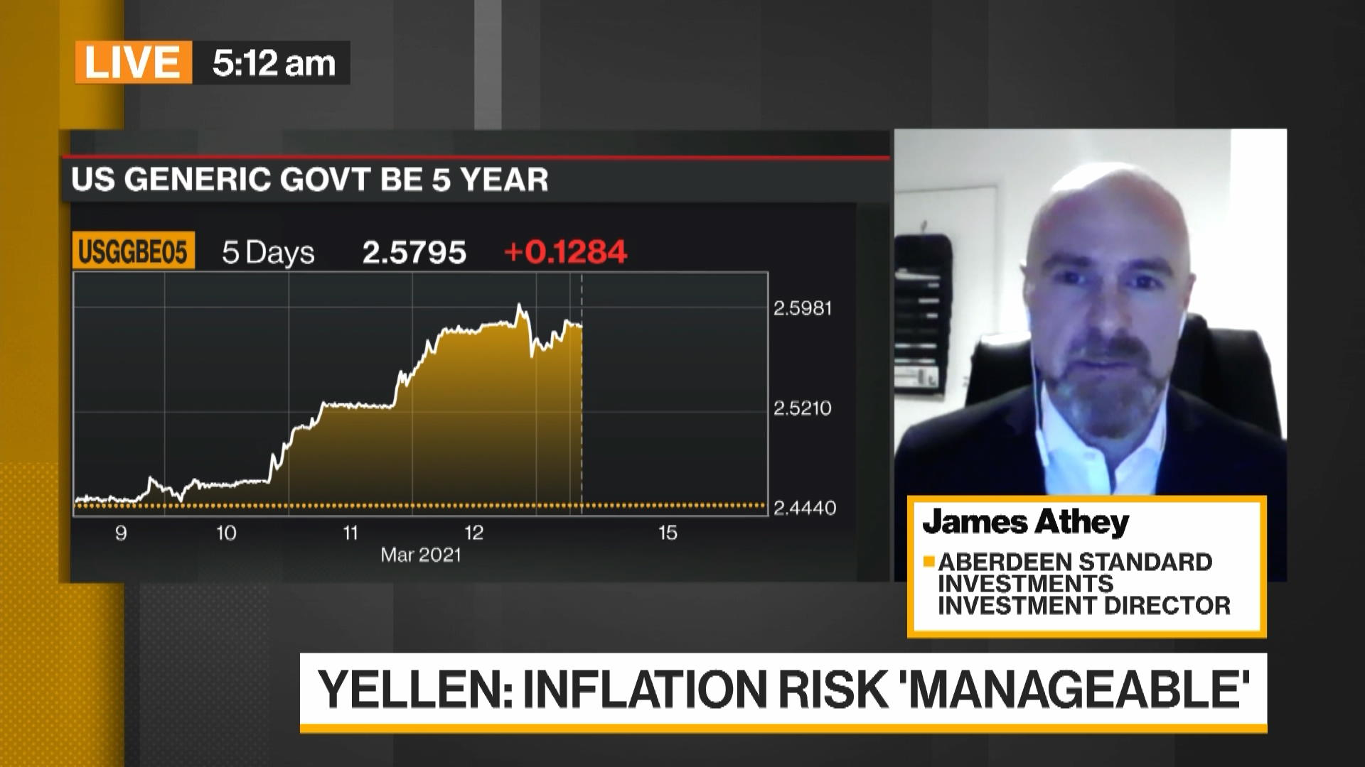 Aberdeen's Athey: Market's Consensus Is an Unstable Equilibrium