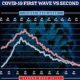 Britain's daily Covid deaths fall faster now than during first wave despite bigger winter outbreak