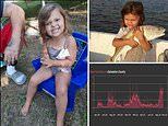 Four-year-old Texas girl dies of Covid after likely catching it from her anti-vax mom