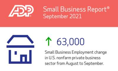 Are Small Businesses Experiencing a Jobs Slump?